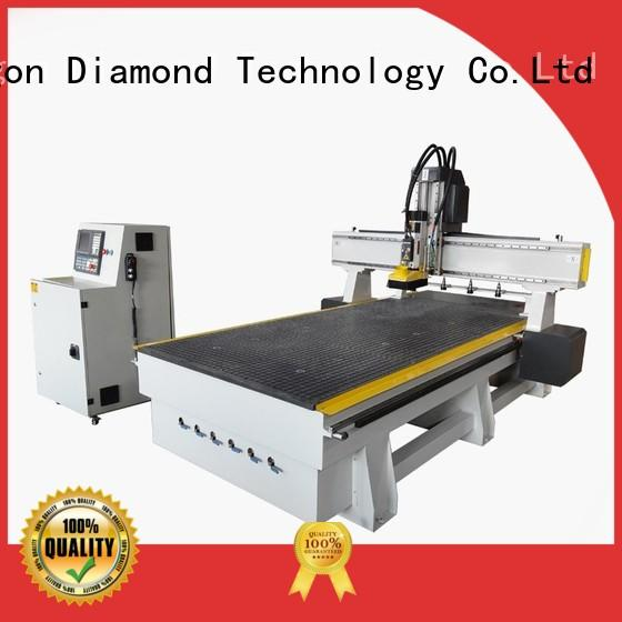 spindle Syntec control system cnc cnc router area Dragon Diamond