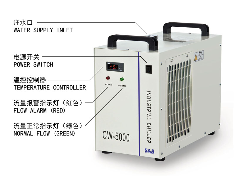 How to install the water chiller of laser cutting machine? 1