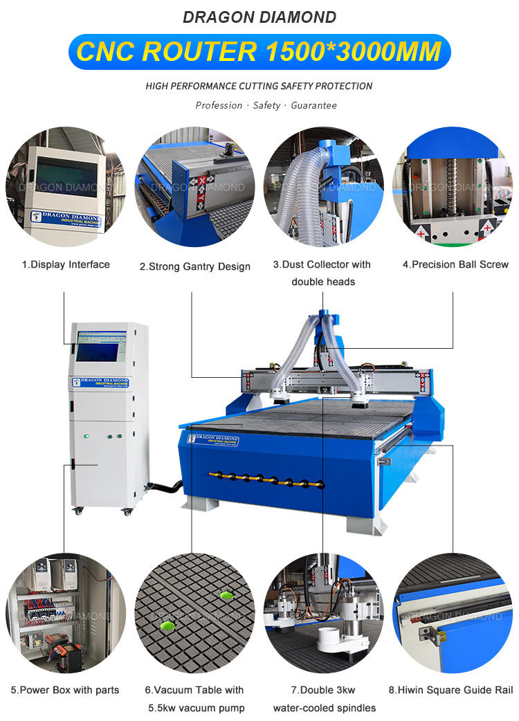 CNC Router 1500*3000mm With Double Spindle