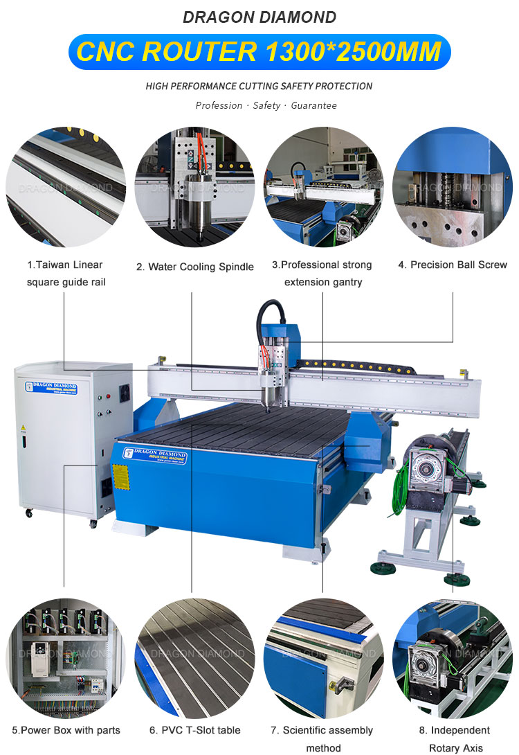 4th axis cnc router
