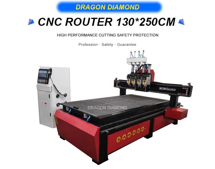 4 Spindle Air Cooled Furniture Wood Relief CNC Machine CNC Router-LZ-1325-4-1